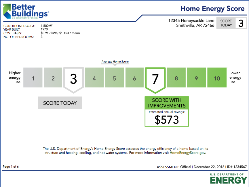 Sample Home Energy Score Label